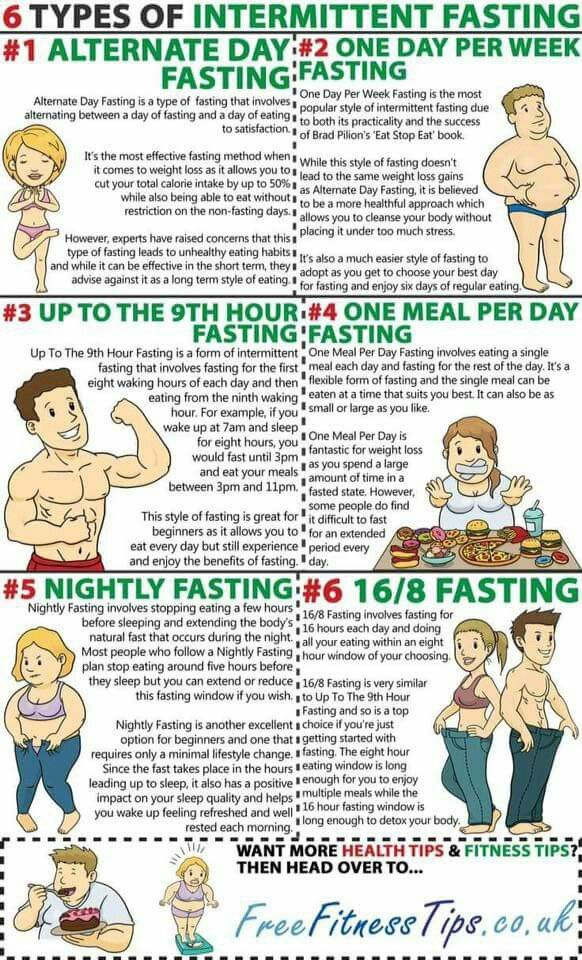 2 day fasting diet reviews