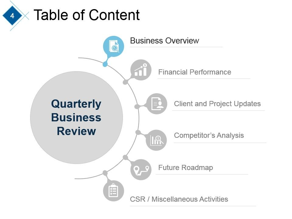 quarterly business review powerpoint presentation